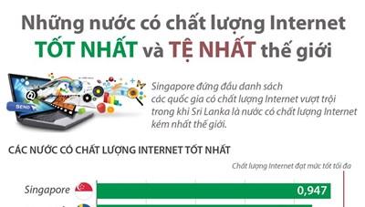 Những nước có chất lượng Internet tốt nhất và tệ nhất thế giới