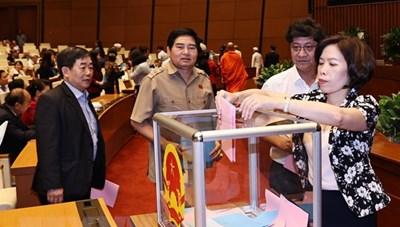 Nội dung làm việc phiên bế mạc Kỳ họp thứ 11, Quốc hội khóa XIV