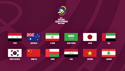 12 đội tuyển vào vòng loại thứ 3 World Cup 2022 châu Á