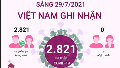 [Infographics] 10 địa phương có số ca mắc Covid-19 cao nhất sáng 29/7