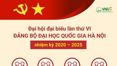 300 đại biểu dự Đại hội Đảng bộ ĐHQG Hà Nội lần thứ VI