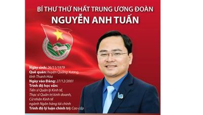 [Infographics] Bí thư thứ nhất Trung ương Đoàn Nguyễn Anh Tuấn