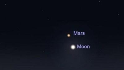 Cơ hội quan sát sao Hỏa bằng mắt thường vào tối 26/11