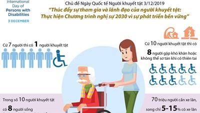 [Infographics] Những con số về người khuyết tật thế giới