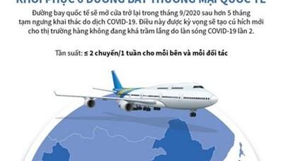 [Infographics] Tháng 9/2020: Khôi phục 6 đường bay thương mại quốc tế
