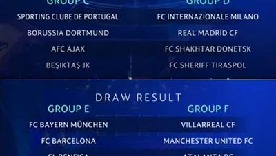Vòng bảng Champions League 2021/2022: MU tái ngộ Villarreal, Liverpool ở bảng tử thần