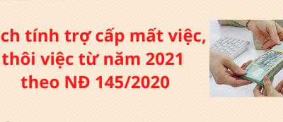 Năm 2021: Trợ cấp thôi việc, mất việc được tính như thế nào?