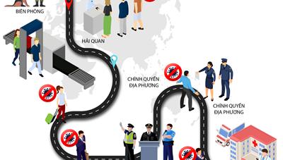 Người nước ngoài nhập cảnh trái phép vào Việt Nam: Ai phải chịu trách nhiệm?