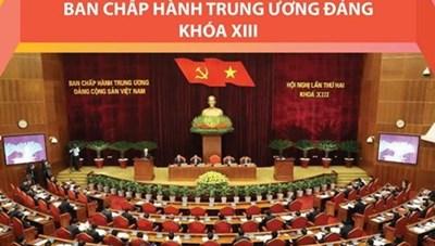 Hội nghị lần 2 BCH TW Đảng XIII: Giới thiệu nhân sự lãnh đạo cấp cao