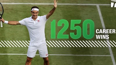 Roger Federer cán mốc 1.250 trận thắng