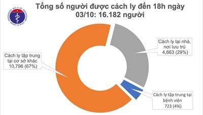 31 ngày Việt Nam không ghi nhận thêm ca mắc Covid-19 ở cộng đồng
