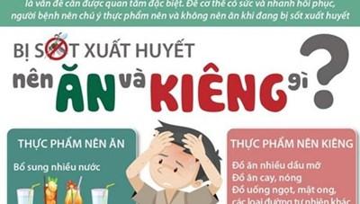 [Infographics] Người bị sốt xuất huyết nên ăn và kiêng gì?