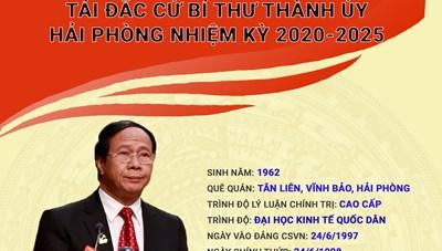 [Infographic] Ông Lê Văn Thành tái đắc cử Bí thư Thành ủy  Hải Phòng