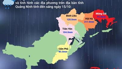 Quảng Ninh: Nước lũ đã cơ bản rút nhưng nguy cơ sạt lở đất còn rất cao