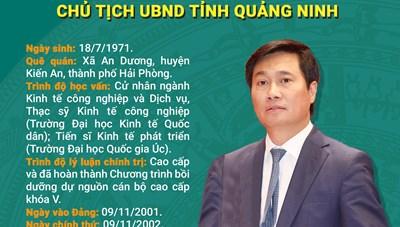 [Infographic] Quá trình công tác của Chủ tịch Quảng Ninh Nguyễn Tường Văn