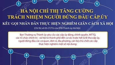 Hà Nội kêu gọi người dân thực hiện nghiêm giãn cách xã hội