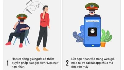 Phát hiện mã độc lấy cắp thông tin trên smartphone người dùng tại Việt Nam
