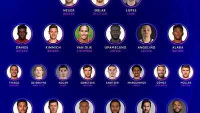 Danh sách tiêu biểu Champions League vắng Ronaldo