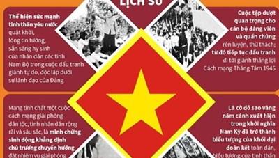 [Infographics] 80 năm Ngày Nam Kỳ khởi nghĩa: Ý nghĩa và bài học