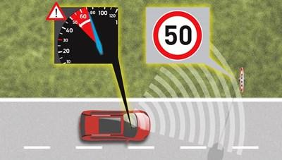 Các mức phạt cho lỗi chạy quá tốc độ của ô tô và xe máy năm 2021