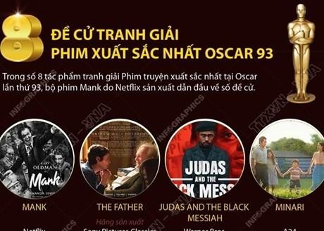[Infographics] Tám đề cử tranh giải phim xuất sắc nhất Oscar 93