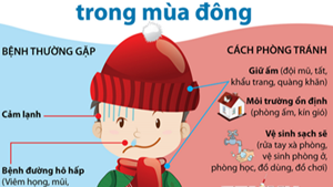 [Infographics] Cách phòng bệnh cho trẻ nhỏ trong mùa đông