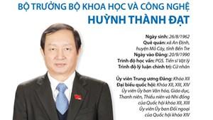 Quá trình công tác của Bộ trưởng Bộ KH&CN Huỳnh Thành Đạt