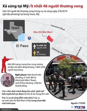 [Infographics] Xả súng tại Mỹ: Ít nhất 46 người thương vong