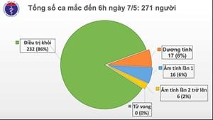 Việt Nam bước vào ngày thứ 21 không có ca lây nhiễm trong cộng đồng