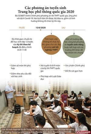 Các phương án tuyển sinh Trung học Phổ thông Quốc gia 2020