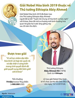 Chân dung Thủ tướng Ethiopia - Chủ nhân Nobel Hòa bình 2019