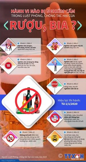 Hành vi nào bị cấm trong luật phòng, chống tác hại của rượu, bia?