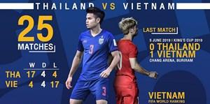 """AFC xếp trận Thái Lan - Việt Nam vào hàng """"kinh điển"""""""