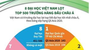 [Infographic] 8 đại học Việt Nam lọt vào top 500 trường hàng đầu châu Á