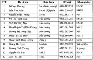 Đà Nẵng: 53 người nghi nhiễm nCoV đã xuất viện