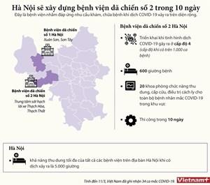 [Infographics] Hà Nội có thể xây bệnh viện dã chiến số 2 trong 10 ngày