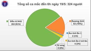 Sáng 19/5, đã 33 ngày Việt Nam không có ca mắc mới Covid-19 trong cộng đồng
