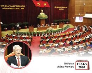 Những nội dung quan trọng của Hội nghị 12 Ban Chấp hành Trung ương Đảng