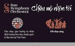 [Infographic] Dàn giám khảo quốc tế chiêu mộ tài năng âm nhạc Việt về Sun Symphony Orchestra