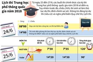 [Infographic] Lịch thi Trung học phổ thông quốc gia năm 2018
