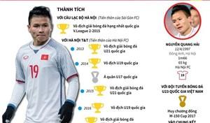 [Infographic] Thành tích khiến Nguyễn Quang Hải được Fox Sports vinh danh