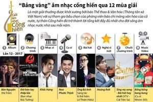 [Infographics] 'Bảng vàng' âm nhạc cống hiến qua 12 mùa giải