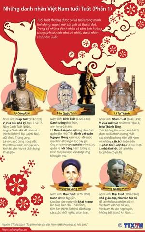 [Infographics] 'Điểm danh' những danh nhân Việt Nam tuổi Tuất