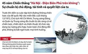 [Infographics] Điện Biên Phủ trên không: Sự chuẩn bị chủ động, tài tình và quyết liệt