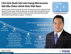 [Infographics] Ngài Wesley W. Simina, Chủ tịch Quốc hội Liên bang Micronesia thăm Việt Nam