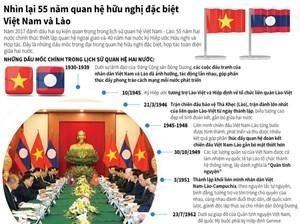 [Infographics] Nhìn lại 55 năm quan hệ hữu nghị đặc biệt Việt Nam-Lào