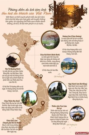 [Infographics] Những điểm du lịch tâm linh thu hút du khách
