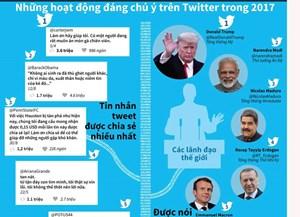 [Infographics] Những hoạt động nổi bật trên Twitter năm 2017