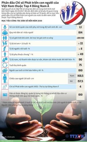 [Infographics] Những mục tiêu về công tác dân số của Việt Nam