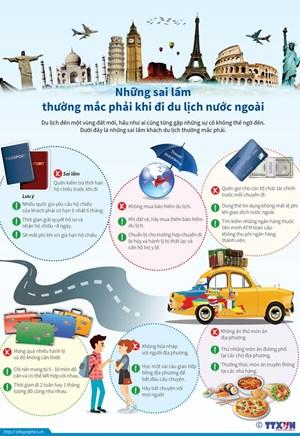 [Infographics] Những sai lầm thường mắc phải khi đi du lịch nước ngoài